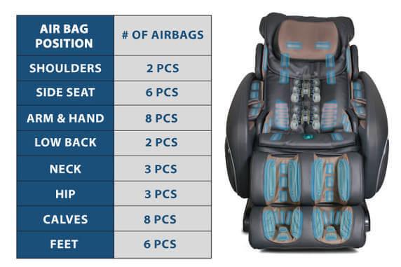 Osaki OS-4000 Airbags